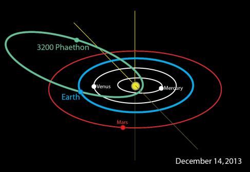 December 14, 2013