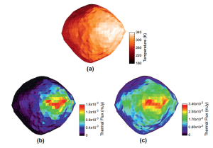 The thermal model of Bennu suggests fine-grained regolith on the asteroid surface.