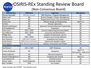 The OSIRIS-REx SRB is comprised of technical experts from across the United States.