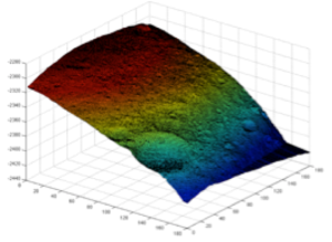 A simulated two-dimensional OLA scan of the asteroid surface.