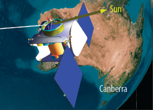 Right after launch, OSIRIS-REx makes contact with the DSN station in Canberra, Australia