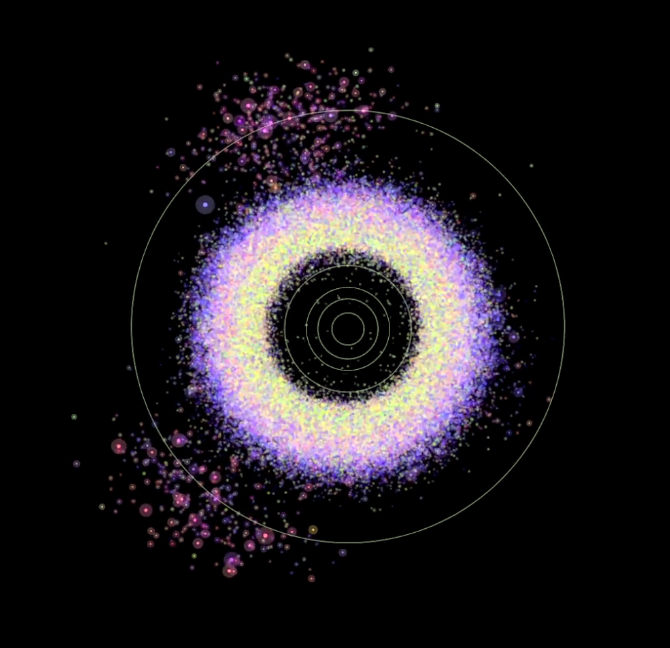 The color of asteroids helps determine which family they belong to.