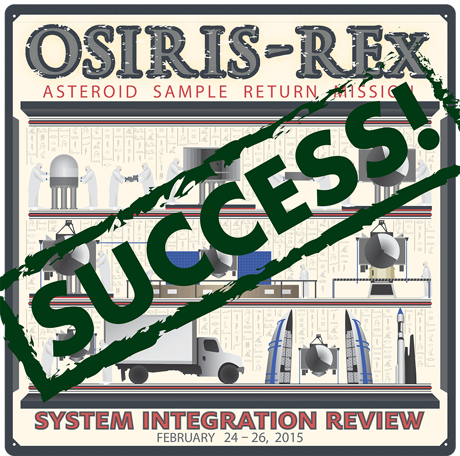 The System Integration Review was the last major technical review leading up to the KDP-D decision.