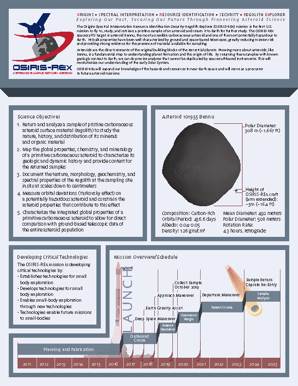The OSIRIS-REx factsheet is an example of the benefits of design/typography.