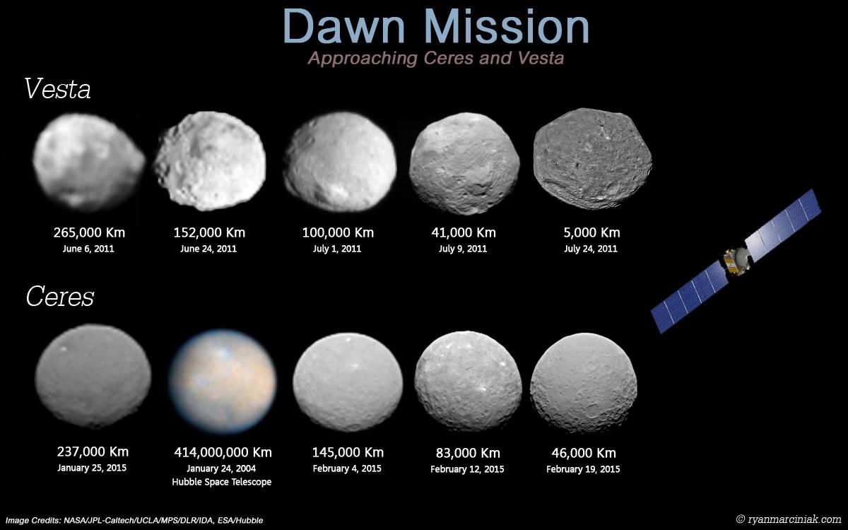 System Solar I Celebrating The Of Ceres Small – C Bodies w8nOPk0