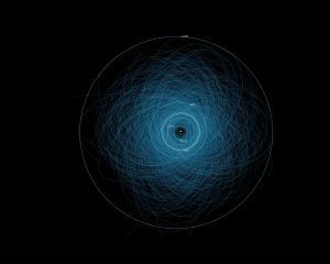 NASA-Asteroids-JPL-Caltech