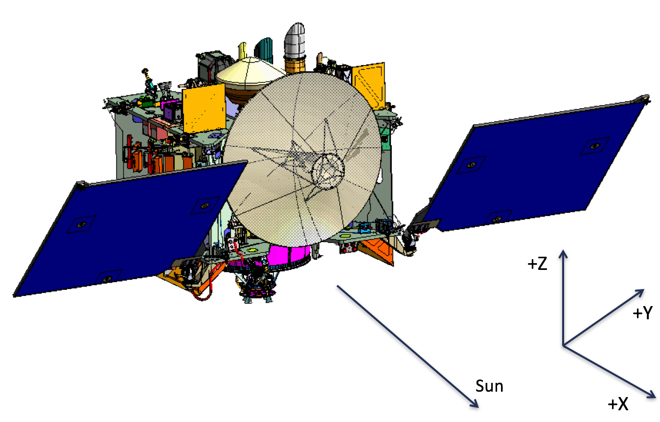 spacecraft-sun-point