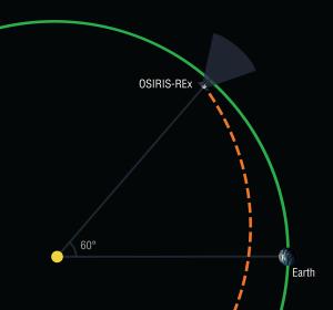 trojan_asteroid_search_1